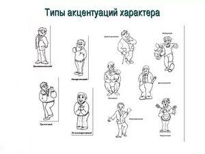 разные типы личности