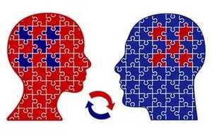 способность человека понимать чувства другого человека