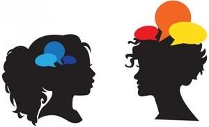 экстраверсия и интроверсия